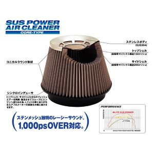 BLITZ SUSパワー エアークリーナー コアタイプ 26022 ニッサン パルサー GTI-R